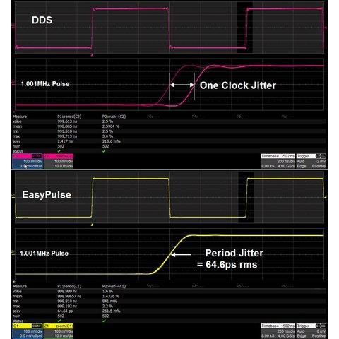Function / Arbitrary Waveform Generator SIGLENT SDG6032X Preview 5
